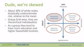 White male risk