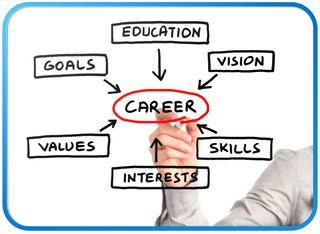 Career Path border