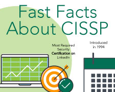 CISSP-FastFacts-Thumbnail-225x180