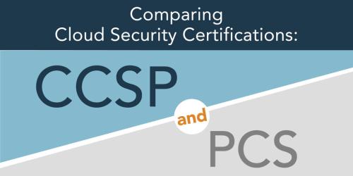 CCSP_and_PCS